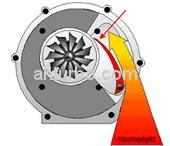 VAT Turbina magas fordulatszámú állása